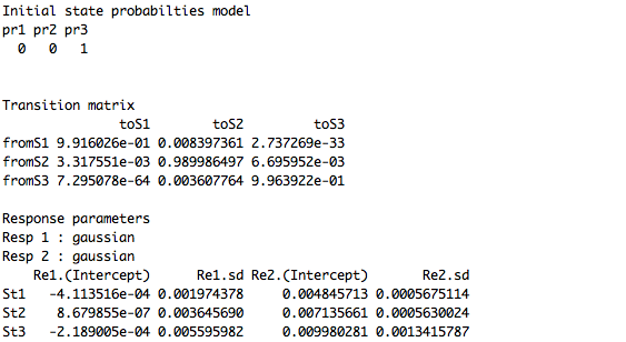 Hidden Markov Model (HMM) R Output Summary